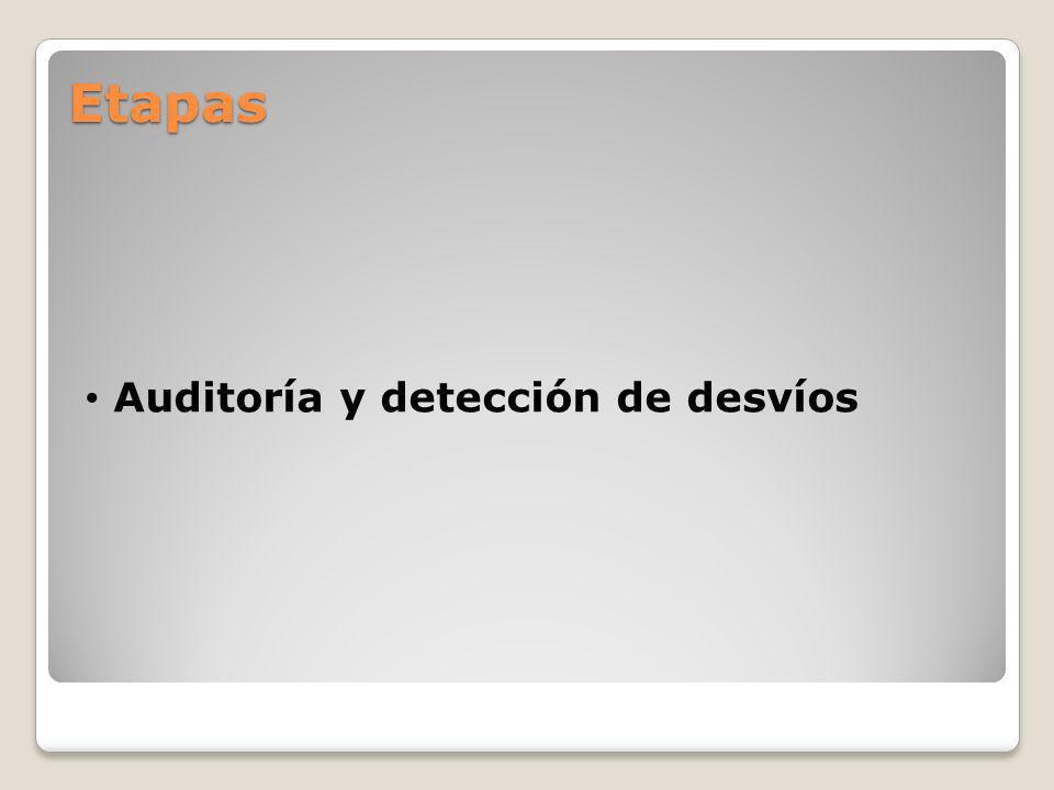 Etapas Auditoría y detección de desvíos