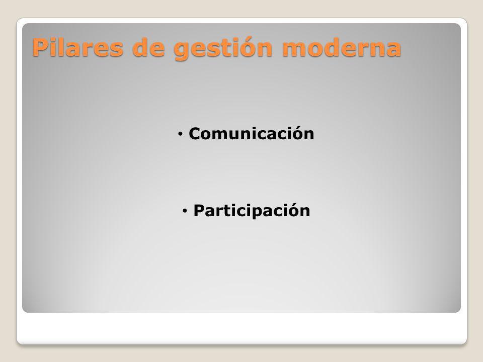 Etapas Confección del Manual de Políticas y Procedimientos de MA, S e H de la compañía