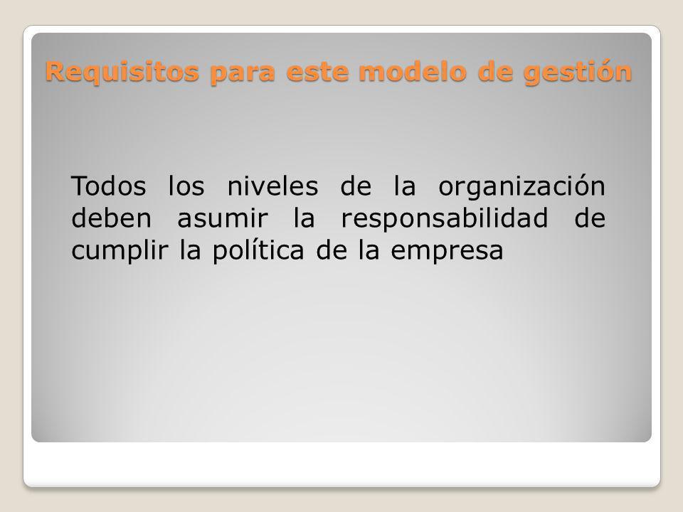 Proceso Modelo tradicional Modelo moderno de gestión