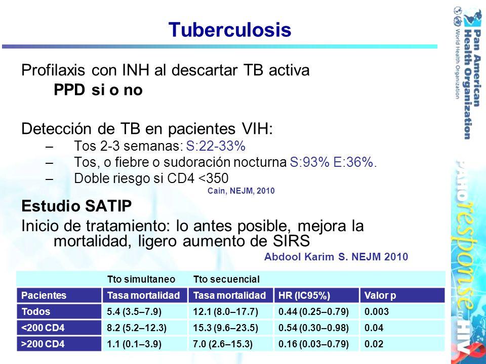 Tuberculosis Profilaxis con INH al descartar TB activa PPD si o no Detección de TB en pacientes VIH: –Tos 2-3 semanas: S:22-33% –Tos, o fiebre o sudor