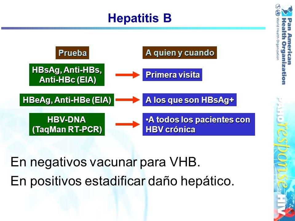 Hepatitis B HBsAg, Anti-HBs, Anti-HBc (EIA) Anti-HBc (EIA) Prueba HBeAg, Anti-HBe (EIA) A quien y cuando Primera visita A los que son HBsAg+ HBV-DNA (