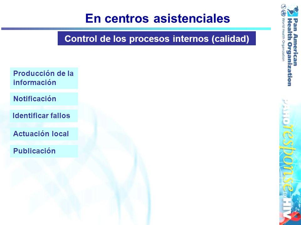 Adherencia Importante durante el primer año y fundamental durante los primeros 6 meses.