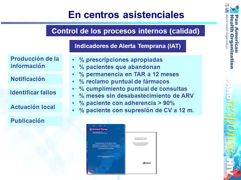 En centros asistenciales Control de los procesos internos (calidad) Producción de la información Publicación Notificación Actuación local Identificar