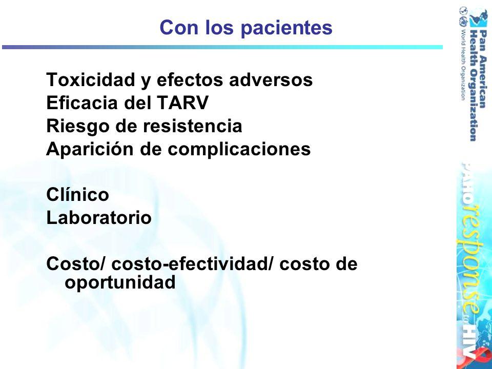 Con los pacientes Toxicidad y efectos adversos Eficacia del TARV Riesgo de resistencia Aparición de complicaciones Clínico Laboratorio Costo/ costo-ef