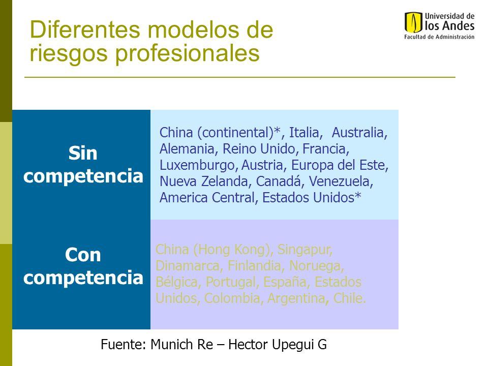 Comparativo de tasas de incidencia de EP del Sistema General de Riesgos Profesionales vs.