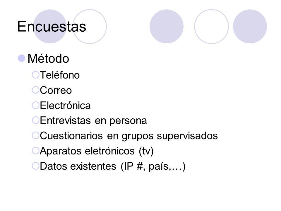 Encuestas Método Teléfono Correo Electrónica Entrevistas en persona Cuestionarios en grupos supervisados Aparatos eletrónicos (tv) Datos existentes (I