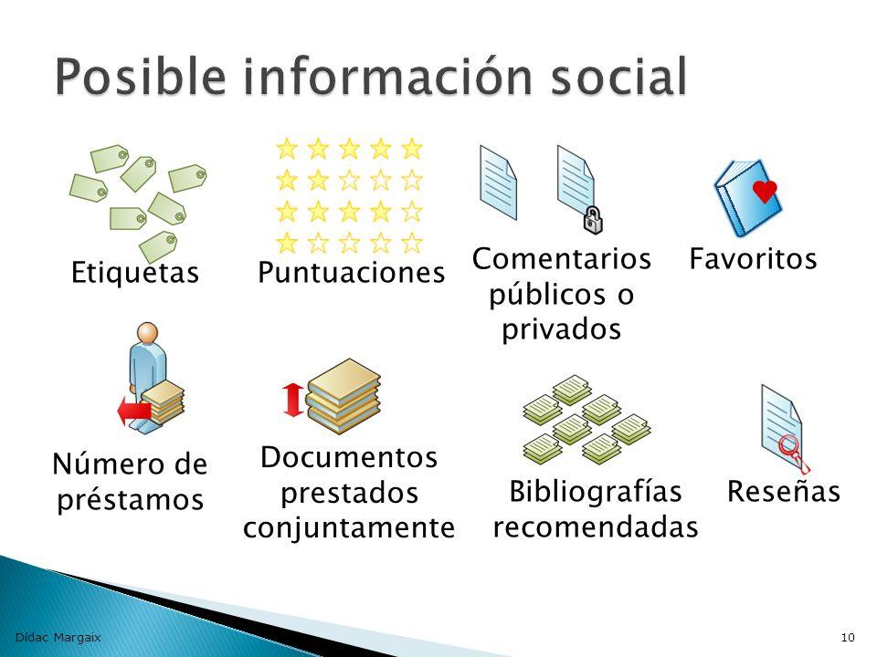 Dídac Margaix10 Etiquetas Puntuaciones Comentarios públicos o privados Favoritos Número de préstamos Documentos prestados conjuntamente Reseñas Bibliografías recomendadas