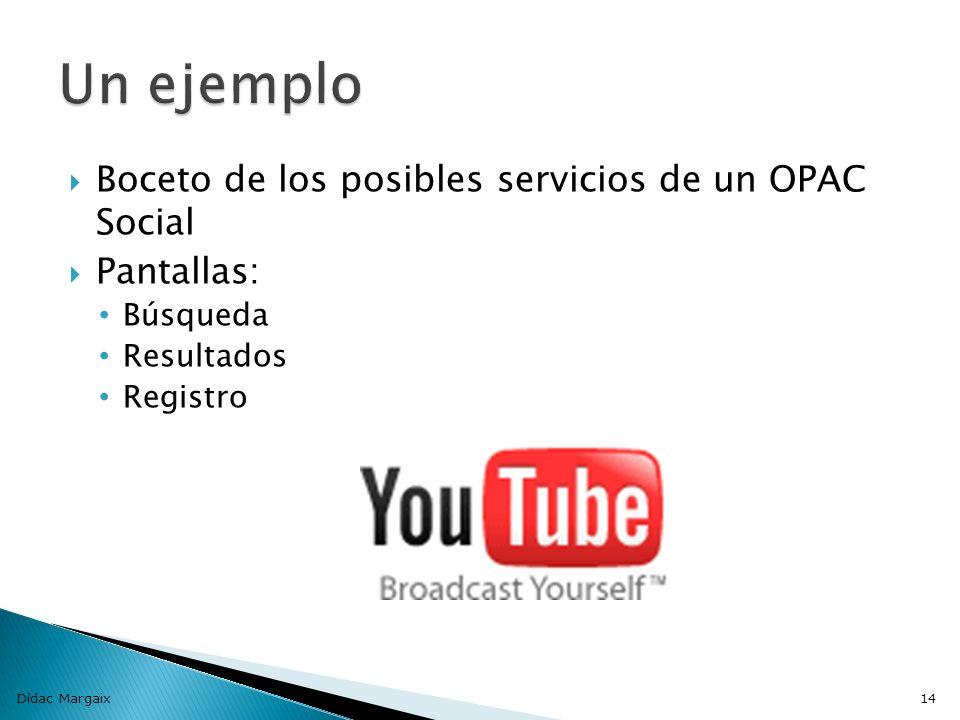 Boceto de los posibles servicios de un OPAC Social Pantallas: Búsqueda Resultados Registro Dídac Margaix14