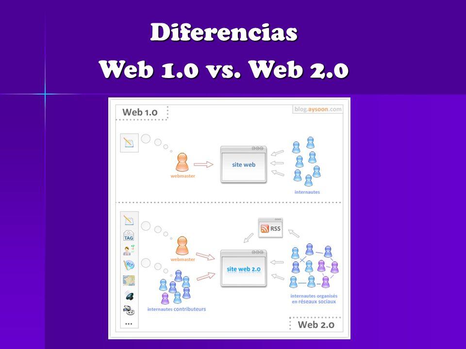 o WEB 2.0 5.