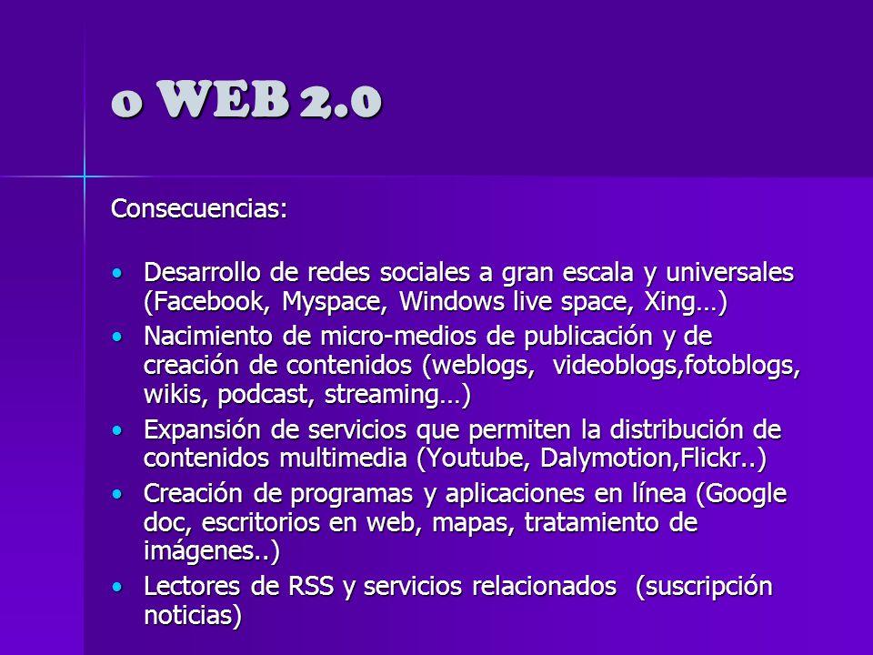 El término web 2.0 fue acuñado por Tim O Reilly en 2004 para referirse a una segunda generación en la historia de la WebEl término web 2.0 fue acuñado por Tim O Reilly en 2004 para referirse a una segunda generación en la historia de la Web Comúnmente asociado con un fenómeno social, basado en la interacción que se logra a partir de diferentes aplicaciones en la web, que facilitan el compartir información en la World Wide Web.Comúnmente asociado con un fenómeno social, basado en la interacción que se logra a partir de diferentes aplicaciones en la web, que facilitan el compartir información en la World Wide Web.