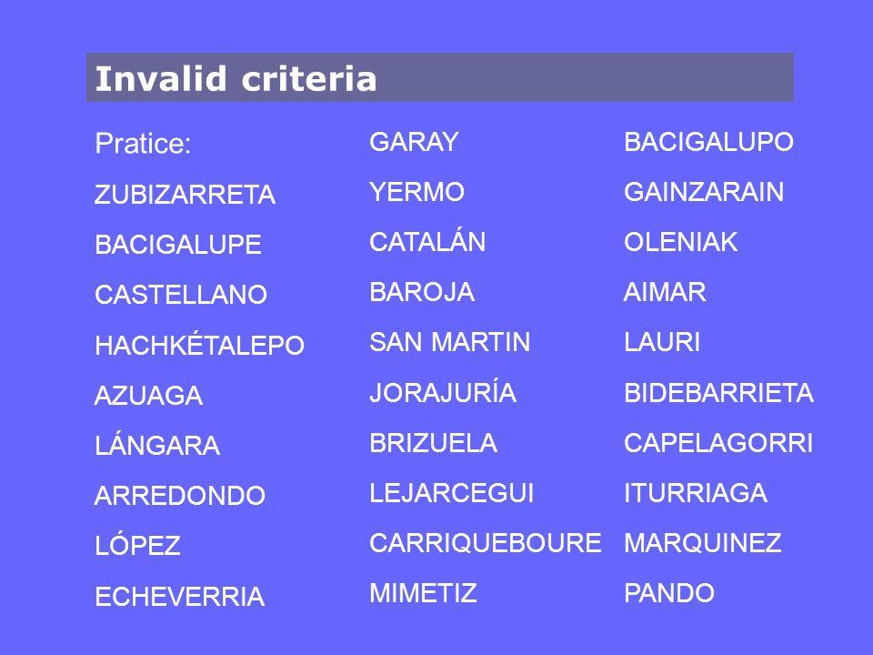 Invalid criteria Pratice: ZUBIZARRETA BACIGALUPE CASTELLANO HACHKÉTALEPO AZUAGA LÁNGARA ARREDONDO LÓPEZ ECHEVERRIA GARAY YERMO CATALÁN BAROJA SAN MART
