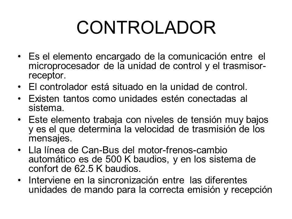 CONTROLADOR Es el elemento encargado de la comunicación entre el microprocesador de la unidad de control y el trasmisor- receptor. El controlador está