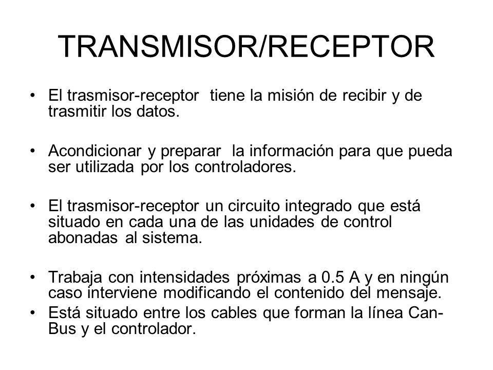 TRANSMISOR/RECEPTOR El trasmisor-receptor tiene la misión de recibir y de trasmitir los datos. Acondicionar y preparar la información para que pueda s