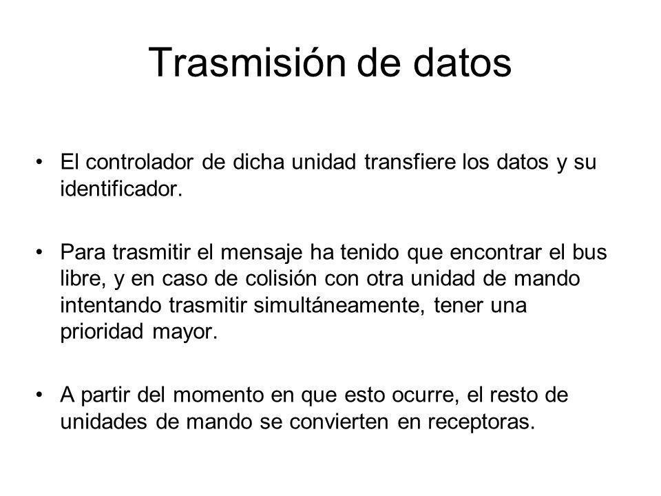 Trasmisión de datos El controlador de dicha unidad transfiere los datos y su identificador. Para trasmitir el mensaje ha tenido que encontrar el bus l