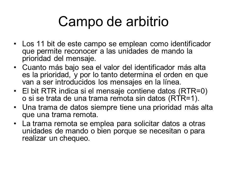 Campo de arbitrio Los 11 bit de este campo se emplean como identificador que permite reconocer a las unidades de mando la prioridad del mensaje. Cuant