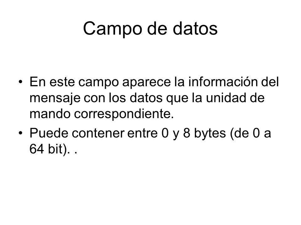 Campo de datos En este campo aparece la información del mensaje con los datos que la unidad de mando correspondiente. Puede contener entre 0 y 8 bytes