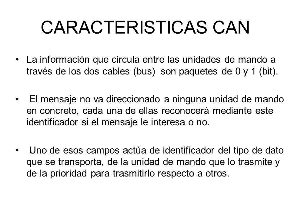 CARACTERISTICAS CAN La información que circula entre las unidades de mando a través de los dos cables (bus) son paquetes de 0 y 1 (bit). El mensaje no