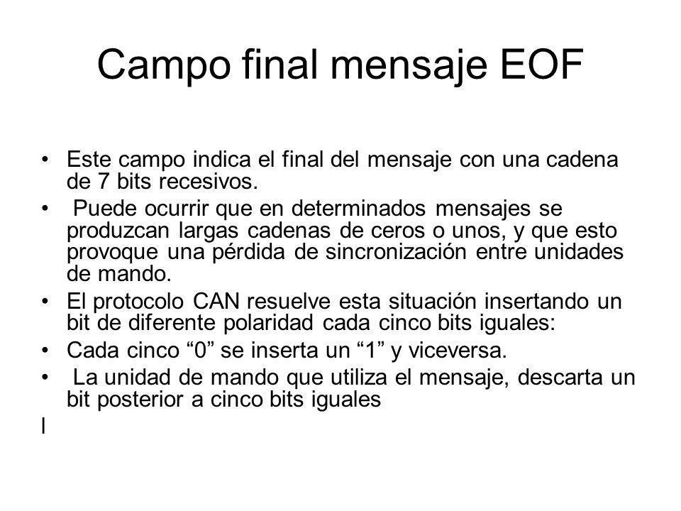 Campo final mensaje EOF Este campo indica el final del mensaje con una cadena de 7 bits recesivos. Puede ocurrir que en determinados mensajes se produ