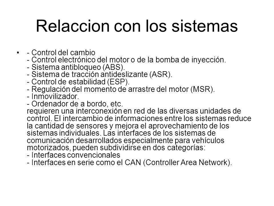 Relaccion con los sistemas - Control del cambio - Control electrónico del motor o de la bomba de inyección. - Sistema antibloqueo (ABS). - Sistema de
