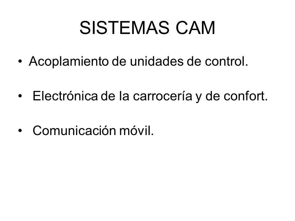 SISTEMAS CAM Acoplamiento de unidades de control. Electrónica de la carrocería y de confort. Comunicación móvil.