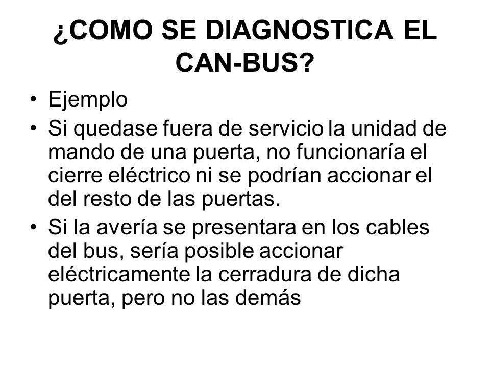 ¿COMO SE DIAGNOSTICA EL CAN-BUS? Ejemplo Si quedase fuera de servicio la unidad de mando de una puerta, no funcionaría el cierre eléctrico ni se podrí