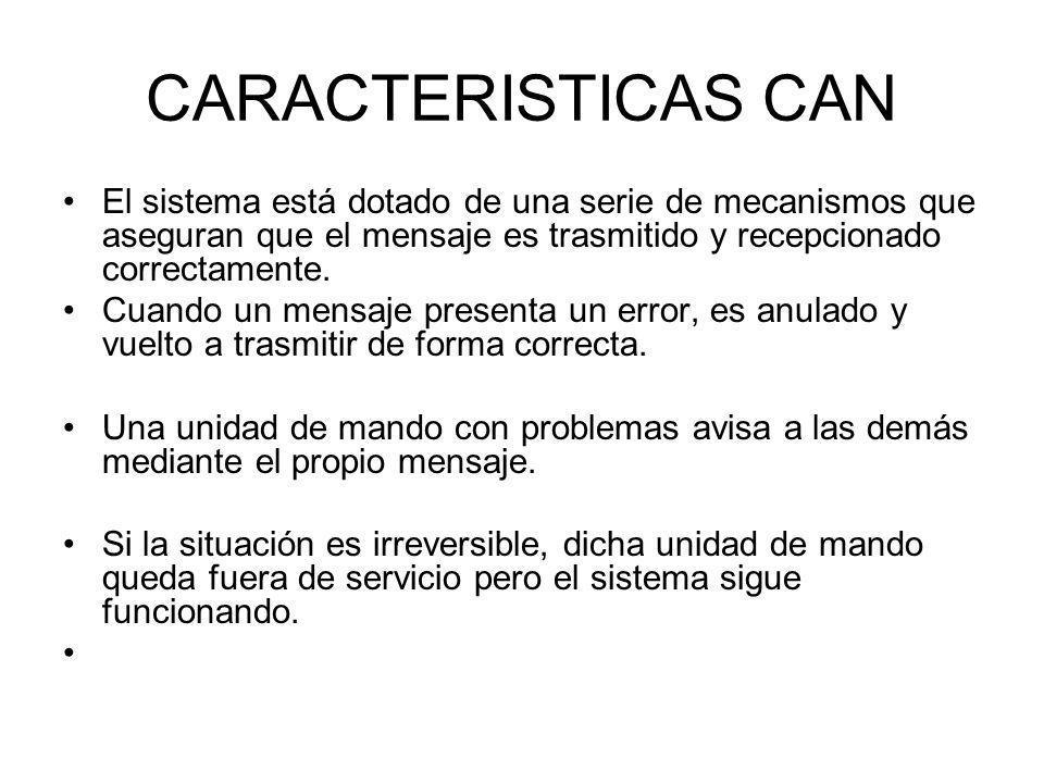 CARACTERISTICAS CAN El sistema está dotado de una serie de mecanismos que aseguran que el mensaje es trasmitido y recepcionado correctamente. Cuando u