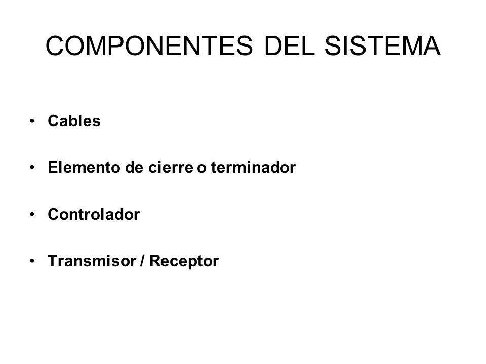 COMPONENTES DEL SISTEMA Cables Elemento de cierre o terminador Controlador Transmisor / Receptor