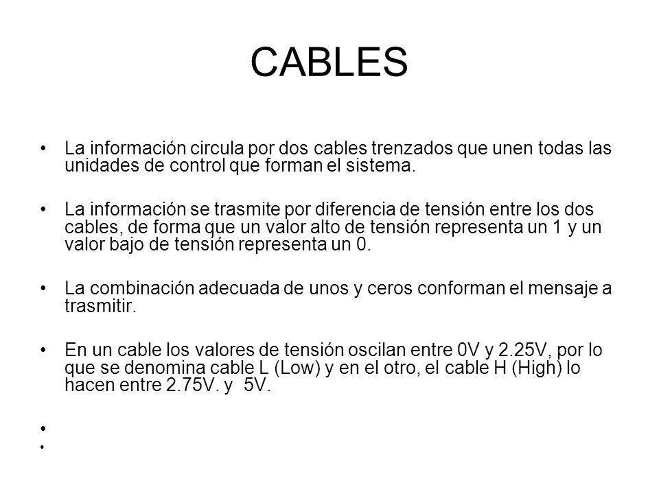 La información circula por dos cables trenzados que unen todas las unidades de control que forman el sistema. La información se trasmite por diferenci