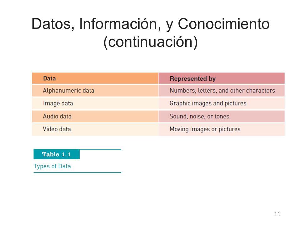 Datos, Información, y Conocimiento (continuación) 11