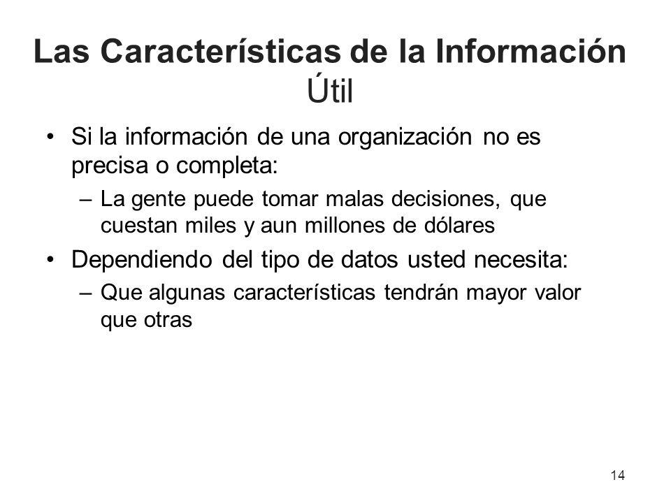Las Características de la Información Útil Si la información de una organización no es precisa o completa: –La gente puede tomar malas decisiones, que
