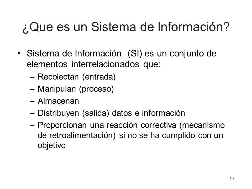 ¿Que es un Sistema de Información? Sistema de Información (SI) es un conjunto de elementos interrelacionados que: –Recolectan (entrada) –Manipulan (pr