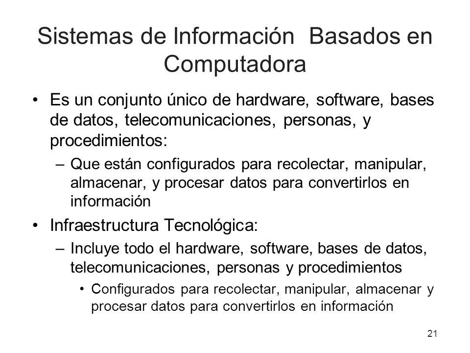 Sistemas de Información Basados en Computadora Es un conjunto único de hardware, software, bases de datos, telecomunicaciones, personas, y procedimien