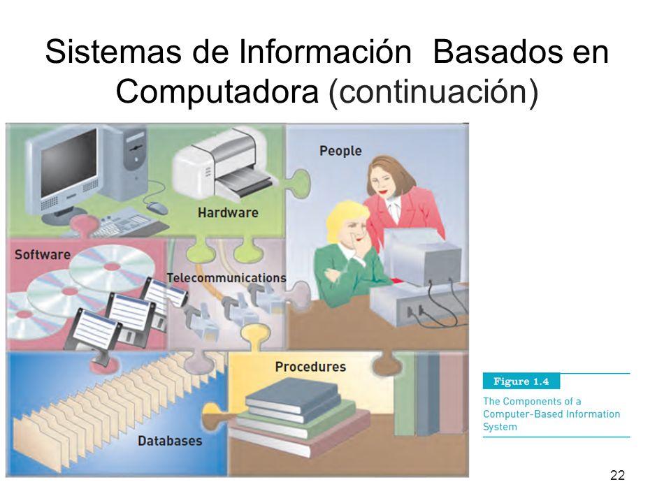Sistemas de Información Basados en Computadora (continuación) 22