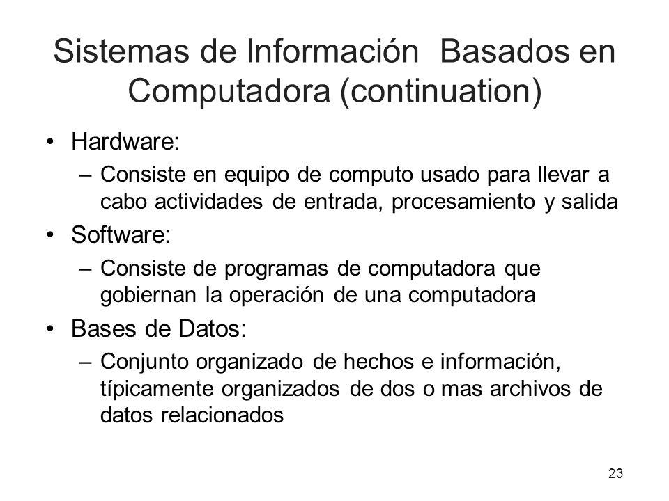 Sistemas de Información Basados en Computadora (continuation) Hardware: –Consiste en equipo de computo usado para llevar a cabo actividades de entrada