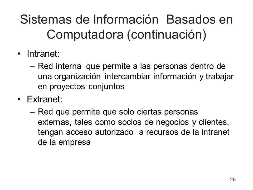 Sistemas de Información Basados en Computadora (continuación) Intranet: –Red interna que permite a las personas dentro de una organización intercambia