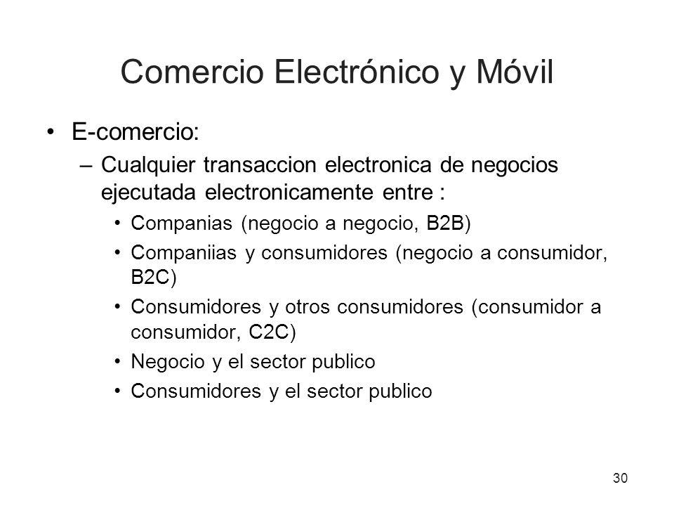 Comercio Electrónico y Móvil E-comercio: –Cualquier transaccion electronica de negocios ejecutada electronicamente entre : Companias (negocio a negoci