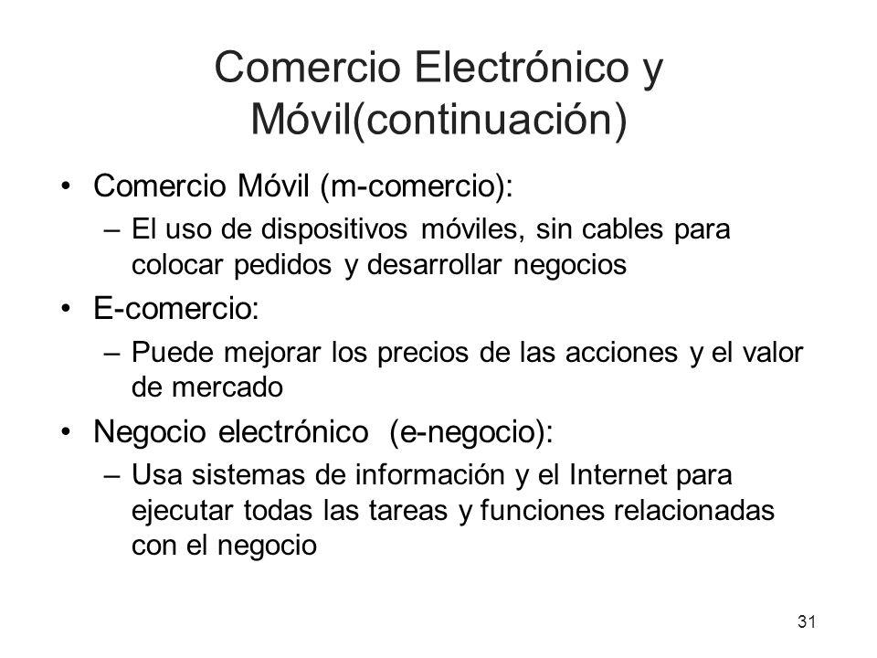 Comercio Electrónico y Móvil(continuación) Comercio Móvil (m-comercio): –El uso de dispositivos móviles, sin cables para colocar pedidos y desarrollar