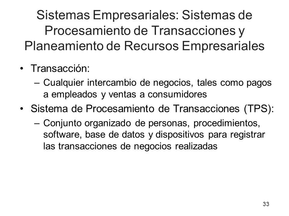 Sistemas Empresariales: Sistemas de Procesamiento de Transacciones y Planeamiento de Recursos Empresariales Transacción: –Cualquier intercambio de neg