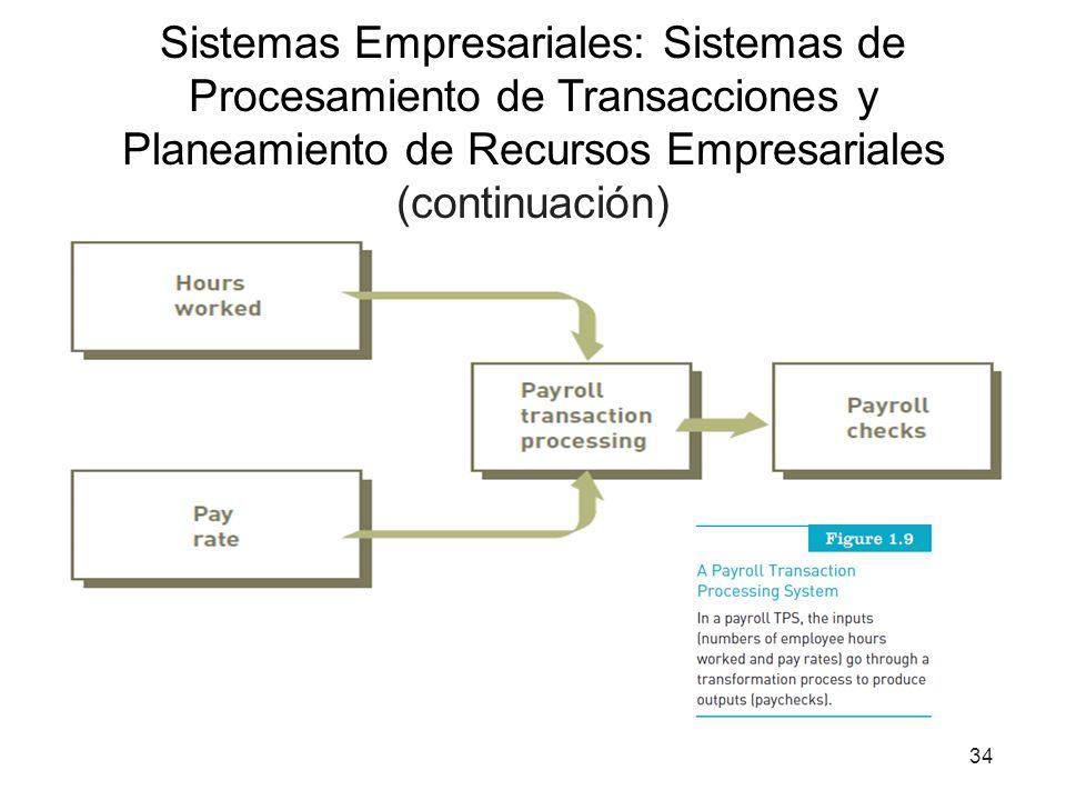 Sistemas Empresariales: Sistemas de Procesamiento de Transacciones y Planeamiento de Recursos Empresariales (continuación) 34