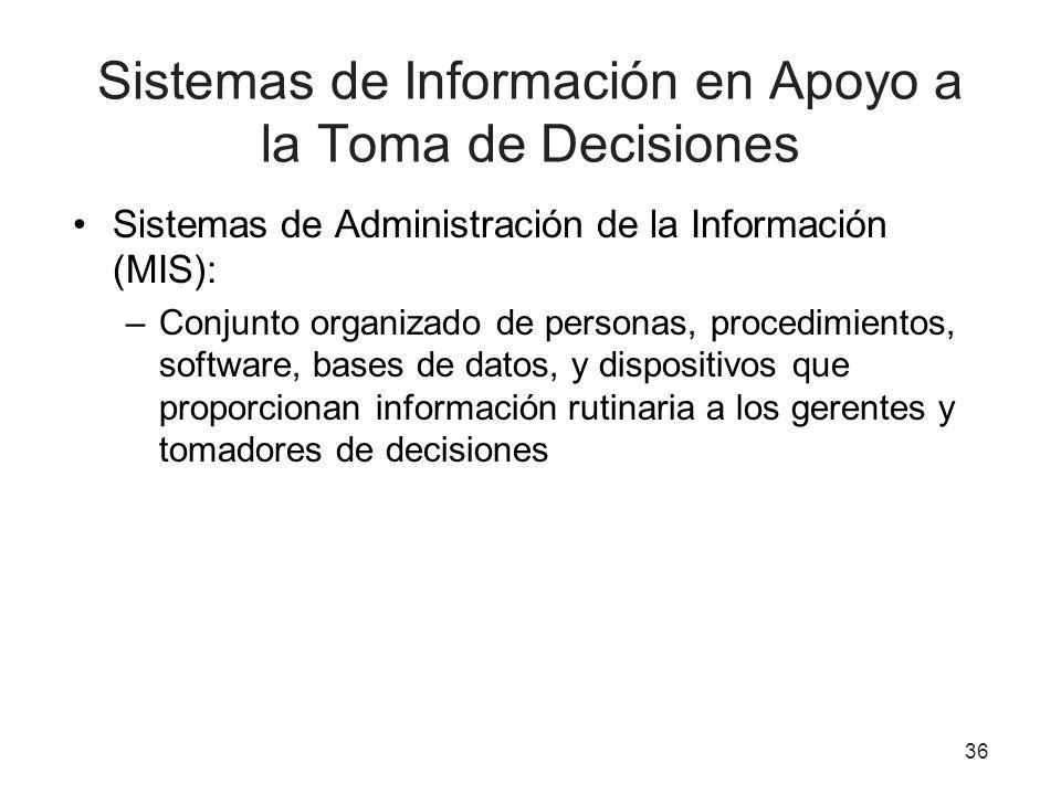 Sistemas de Información en Apoyo a la Toma de Decisiones Sistemas de Administración de la Información (MIS): –Conjunto organizado de personas, procedi