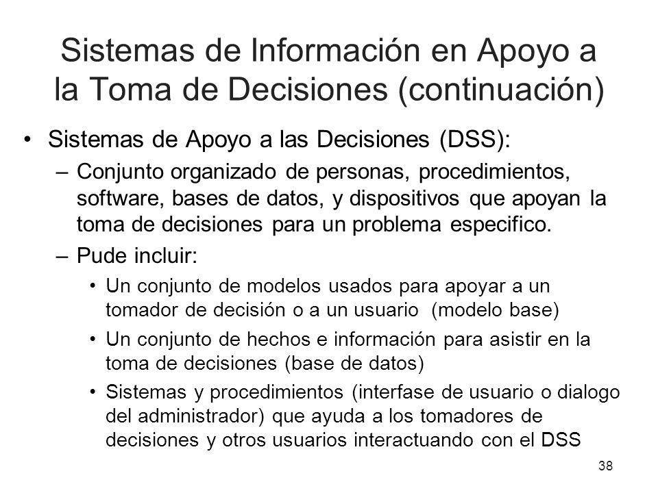 Sistemas de Información en Apoyo a la Toma de Decisiones (continuación) Sistemas de Apoyo a las Decisiones (DSS): –Conjunto organizado de personas, pr
