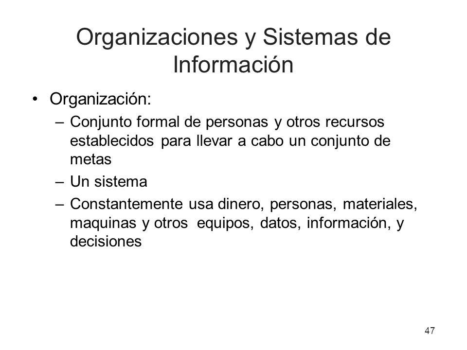 Organización: –Conjunto formal de personas y otros recursos establecidos para llevar a cabo un conjunto de metas –Un sistema –Constantemente usa diner