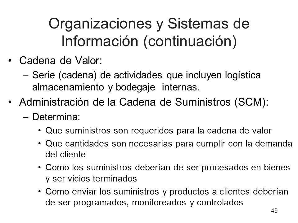 Cadena de Valor: –Serie (cadena) de actividades que incluyen logística almacenamiento y bodegaje internas. Administración de la Cadena de Suministros