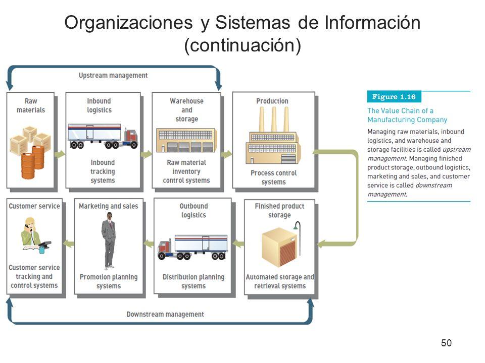 Organizaciones y Sistemas de Información (continuación) 50