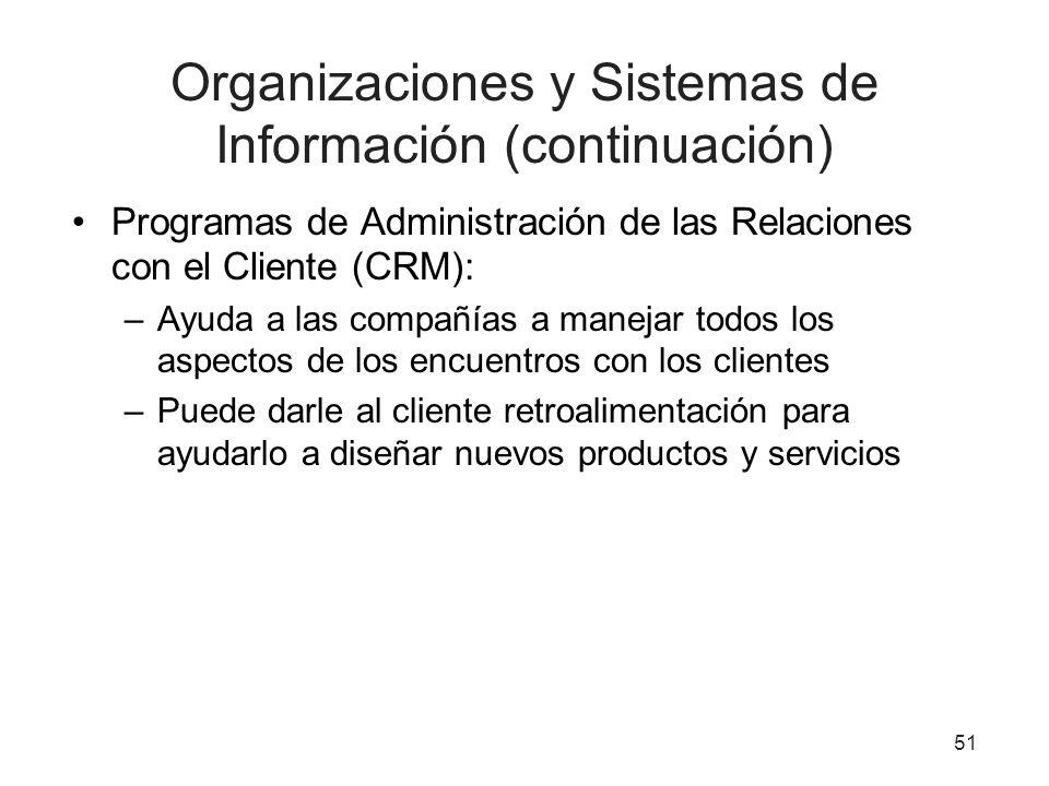 Programas de Administración de las Relaciones con el Cliente (CRM): –Ayuda a las compañías a manejar todos los aspectos de los encuentros con los clie