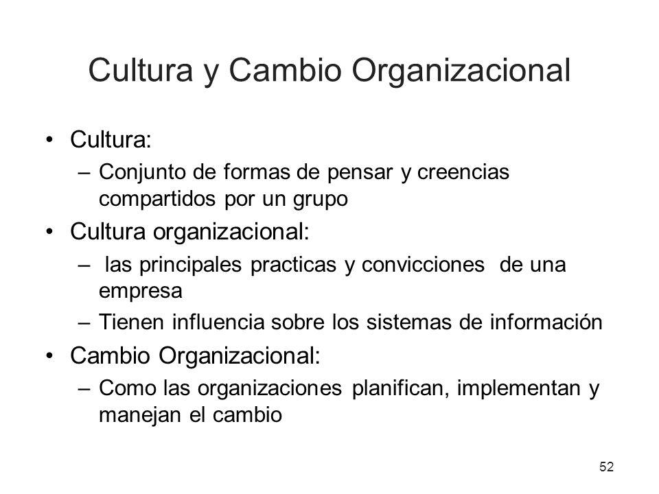 Cultura y Cambio Organizacional Cultura: –Conjunto de formas de pensar y creencias compartidos por un grupo Cultura organizacional: – las principales
