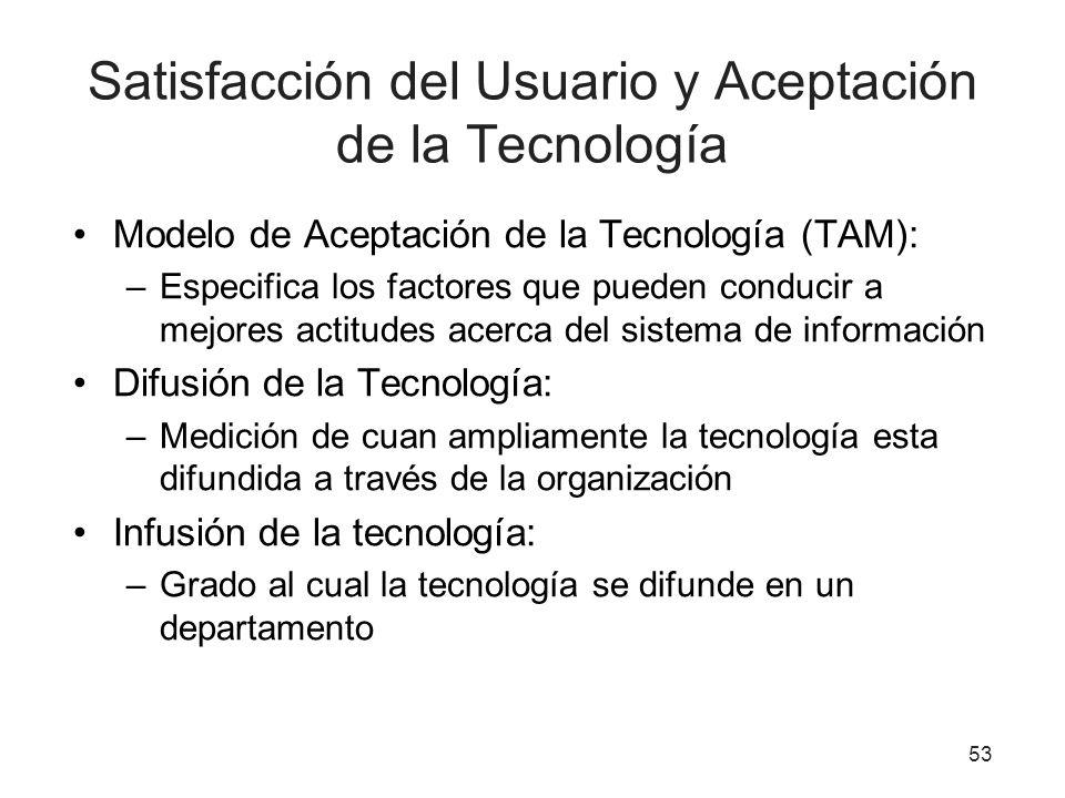 Satisfacción del Usuario y Aceptación de la Tecnología Modelo de Aceptación de la Tecnología (TAM): –Especifica los factores que pueden conducir a mej