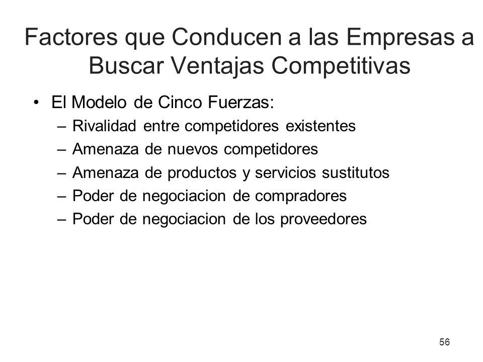 Factores que Conducen a las Empresas a Buscar Ventajas Competitivas El Modelo de Cinco Fuerzas: –Rivalidad entre competidores existentes –Amenaza de n