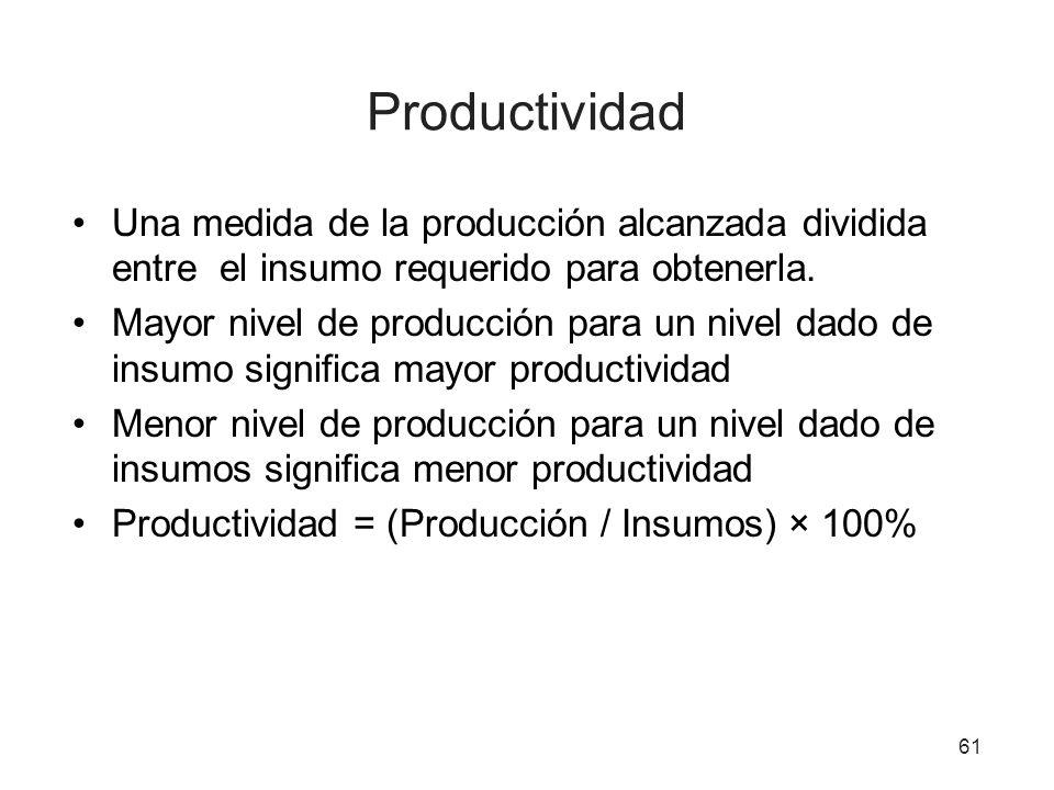 Productividad Una medida de la producción alcanzada dividida entre el insumo requerido para obtenerla. Mayor nivel de producción para un nivel dado de