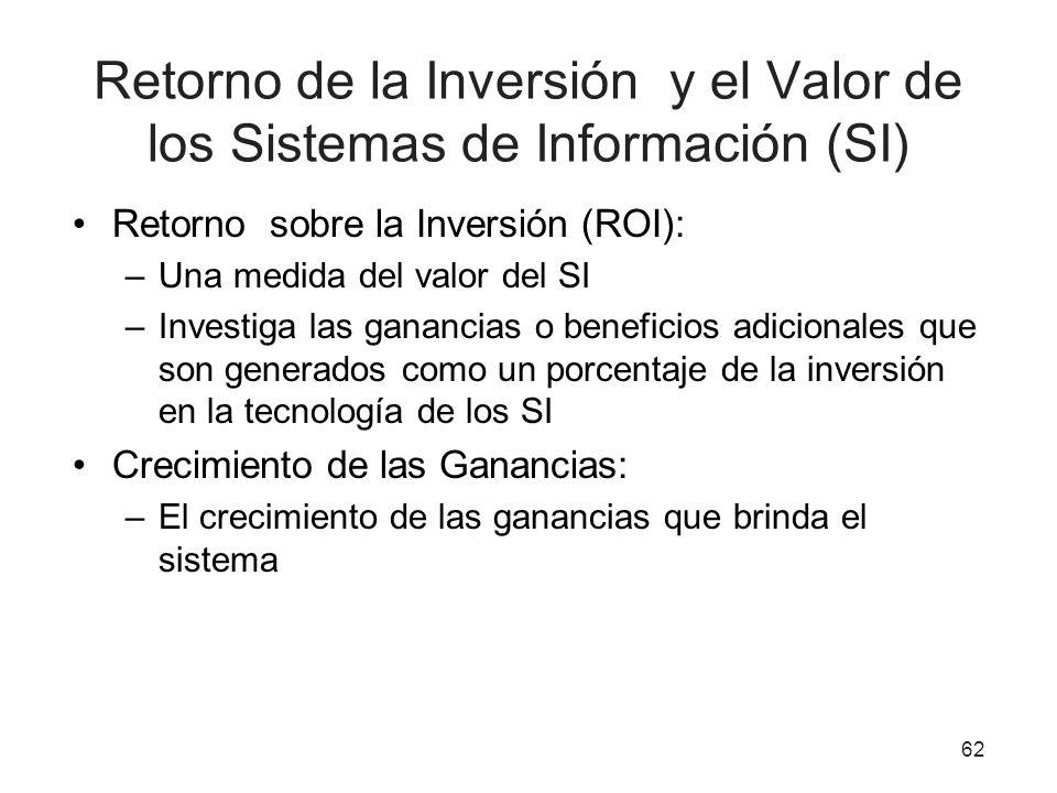 Retorno de la Inversión y el Valor de los Sistemas de Información (SI) Retorno sobre la Inversión (ROI): –Una medida del valor del SI –Investiga las g